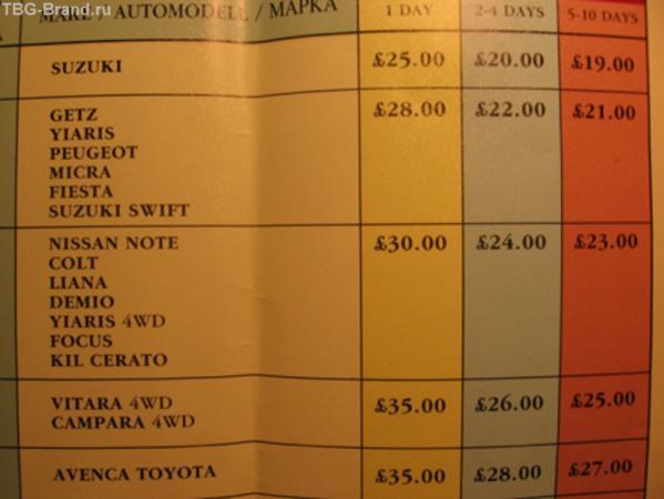 цены в Zorpas