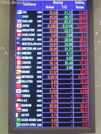 курс обмена в аэропорту Бангкока