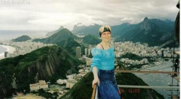 Вид на Рио с Сахарной головы